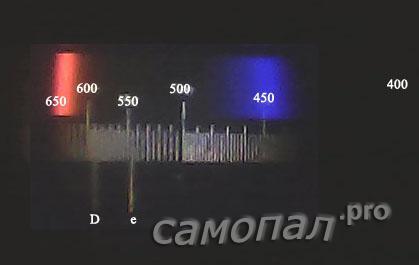 Светодиоды 440 660