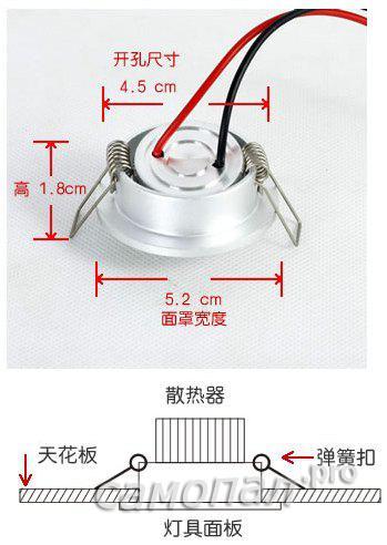 Точечный светильник. Размеры