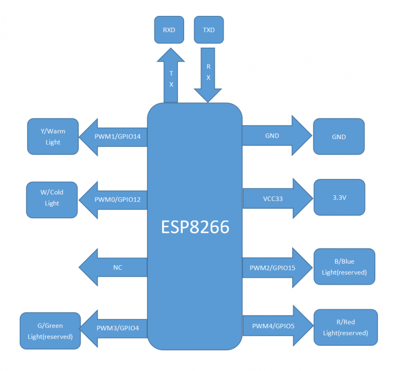 pwmled_esp8266_module_wiring_instruction