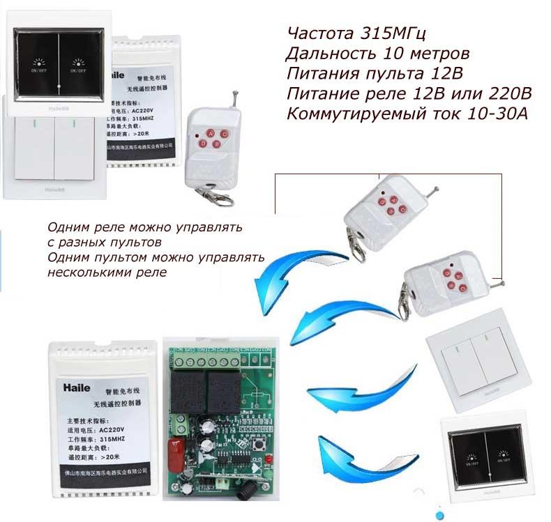 Сиcтема дистанционных выключателей. Характеристики