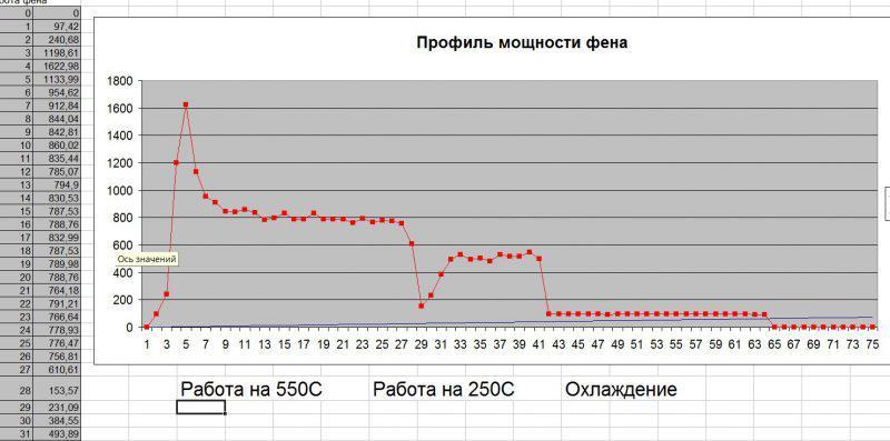 %d1%84%d0%b5%d0%bd-excel