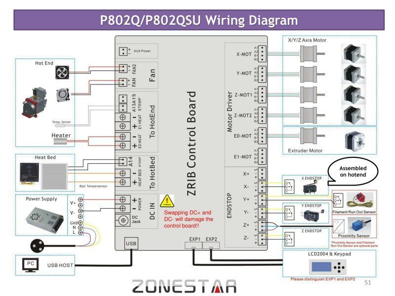 installation-guidep802qsv3-0-51