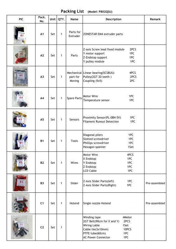 p802qsu-parts-list-1
