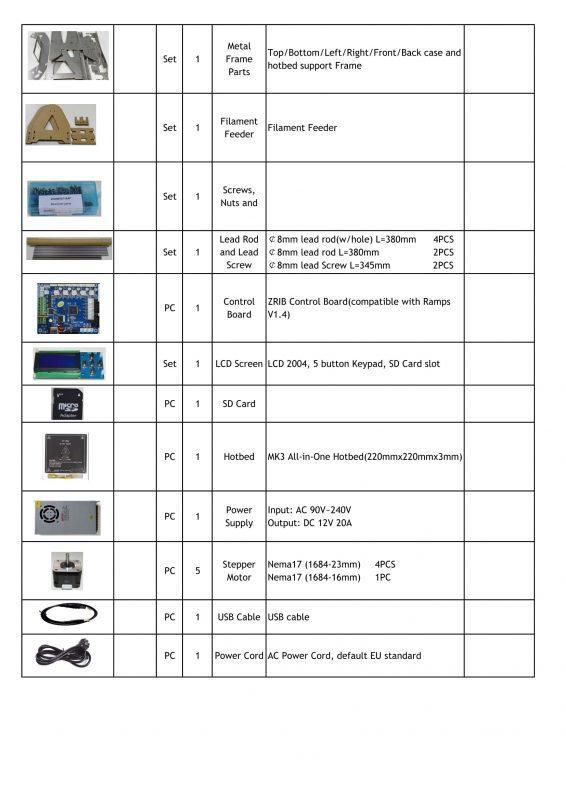 p802qsu-parts-list-2