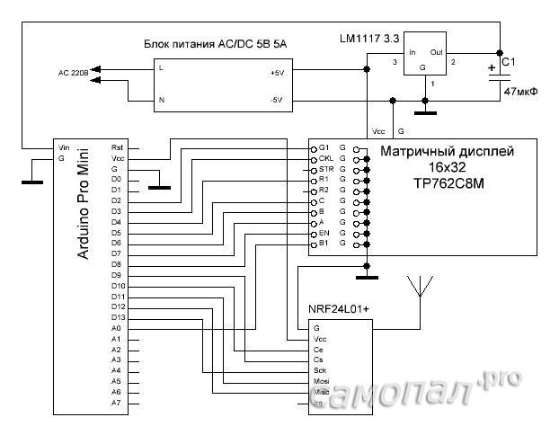 Схема дисплея погодной станции